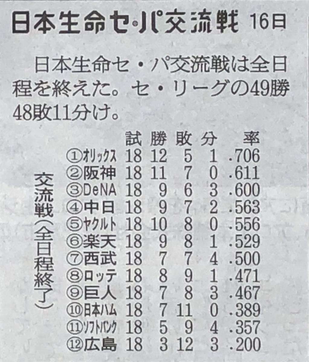 f:id:hideki-sansho:20210617101101j:plain