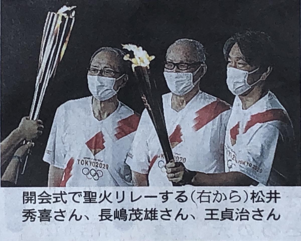 f:id:hideki-sansho:20210724142159j:plain