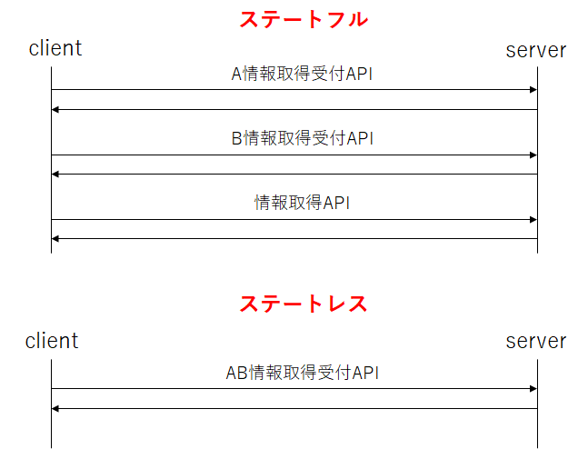 f:id:hideki_oba:20210224220805p:plain