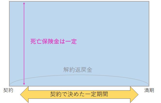 f:id:hideman-channel:20210325232032p:plain