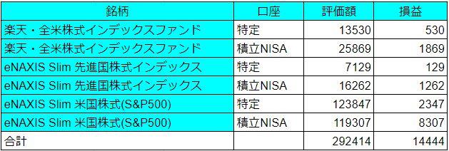 f:id:hidemaru_1988:20200718071410j:plain