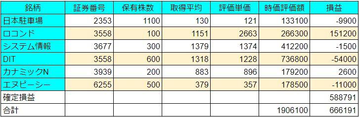 f:id:hidemaru_1988:20200802133309j:plain