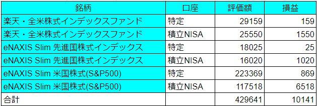 f:id:hidemaru_1988:20200802133413j:plain