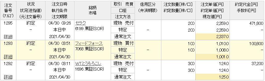 f:id:hidemaru_1988:20210430173600j:plain