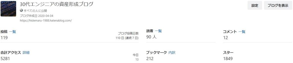 f:id:hidemaru_1988:20210502104635j:plain