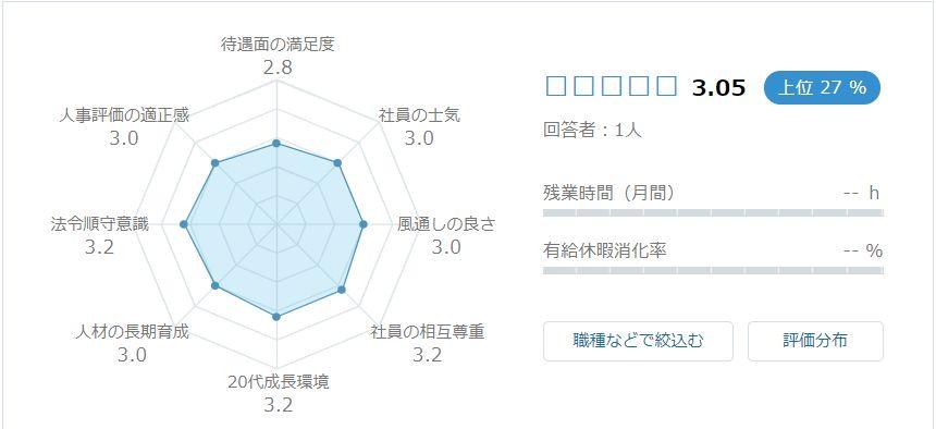 f:id:hidemaru_1988:20210504200605j:plain
