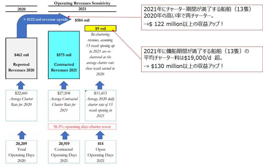 f:id:hideson:20210511210032p:plain