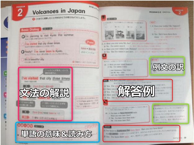 中3英語教科書ガイドの中身(1)