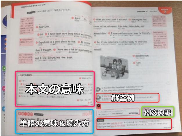 中3英語教科書ガイドの中身(2)