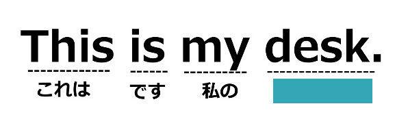 中学生用のスラッシュリーディングのやり方。例文「This is my desk」の日本語部分「これは」「です」「私の」以外の(机)を隠す