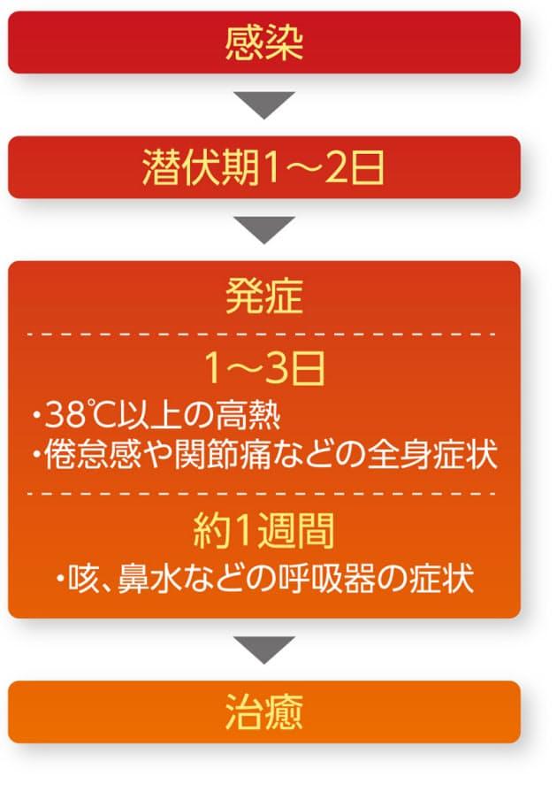 f:id:hidetoasahi:20181104061411j:plain