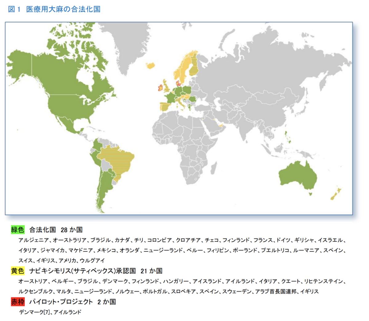 f:id:hidetoshi_h:20200112045628p:plain