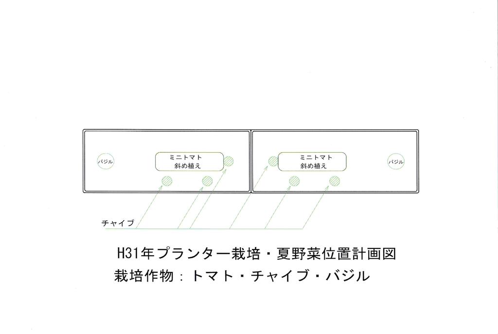 f:id:hidetosisuetaka:20190305174227p:plain