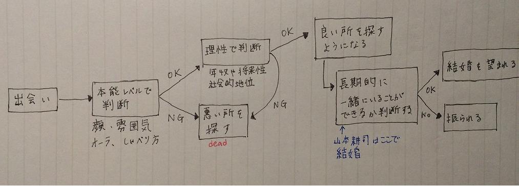 f:id:hideyoshi1537:20150824191724p:plain
