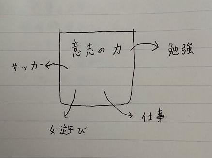 f:id:hideyoshi1537:20151103150710p:plain