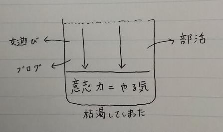 f:id:hideyoshi1537:20151103150718p:plain