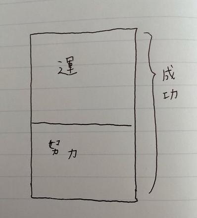 f:id:hideyoshi1537:20151103150736p:plain