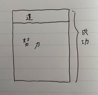 f:id:hideyoshi1537:20151103150744p:plain