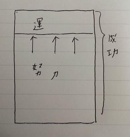f:id:hideyoshi1537:20151103150751p:plain