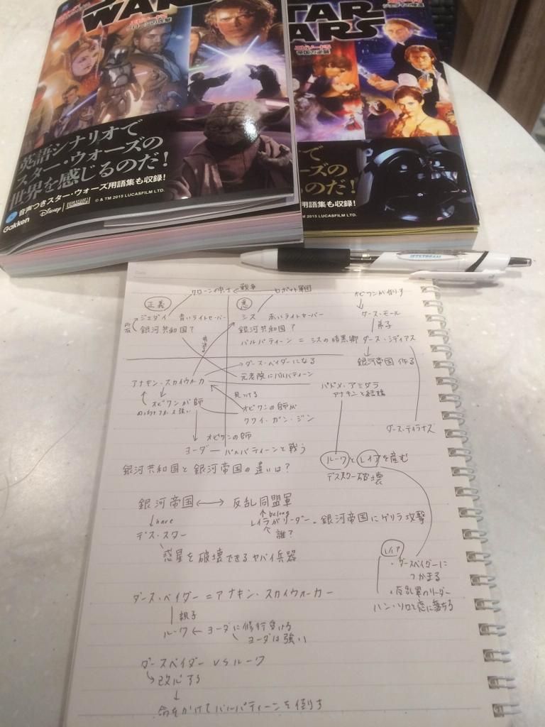 f:id:hideyoshi1537:20151223153102j:plain