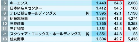 f:id:hideyoshi1537:20151227223036j:plain