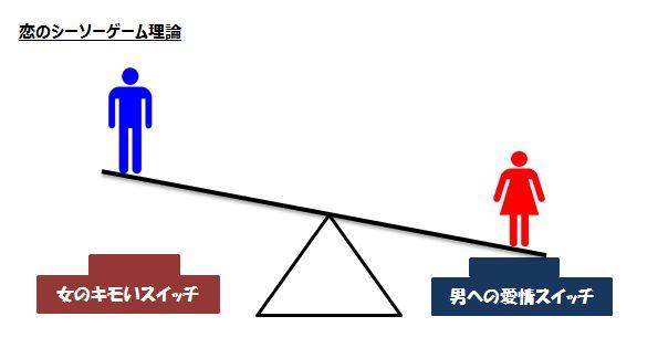 f:id:hideyoshi1537:20160202012954j:plain