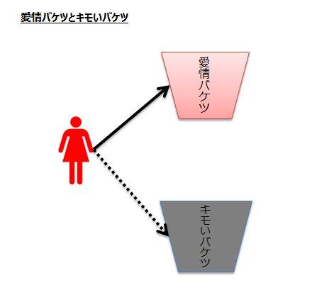 f:id:hideyoshi1537:20160202014653j:plain