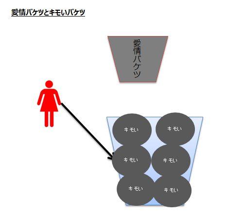 f:id:hideyoshi1537:20160202015328j:plain