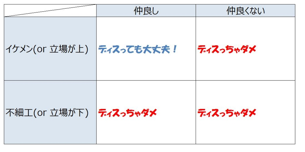 f:id:hideyoshi1537:20160416175602j:plain