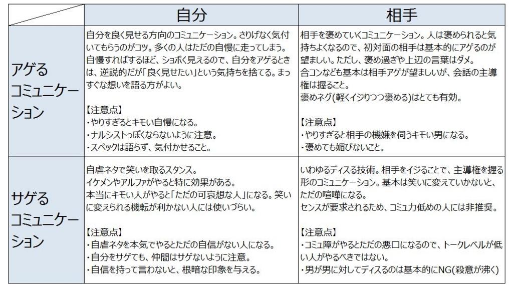 f:id:hideyoshi1537:20160416180922j:plain