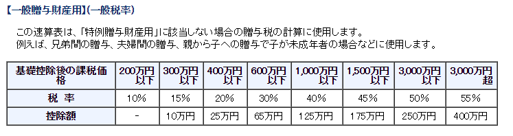 f:id:hideyoshi1537:20160613223238p:plain