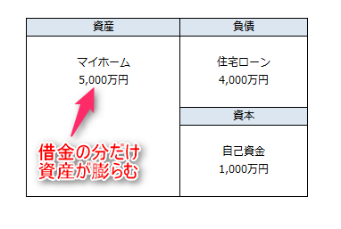 f:id:hideyoshi1537:20160708013451p:plain