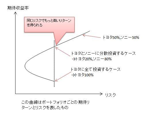 f:id:hideyoshi1537:20160723185040j:plain