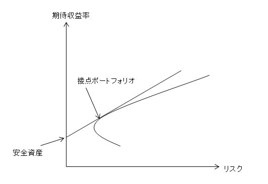 f:id:hideyoshi1537:20160723185120j:plain