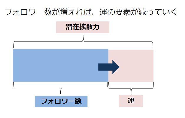 f:id:hideyoshi1537:20161126153008j:plain