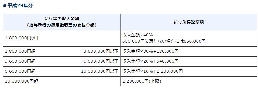 f:id:hideyoshi1537:20170207011957p:plain