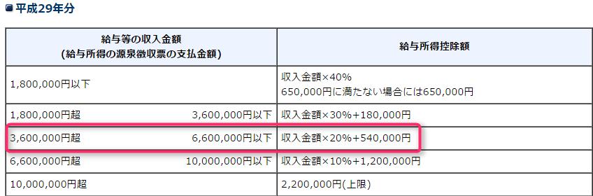 f:id:hideyoshi1537:20170207081558p:plain
