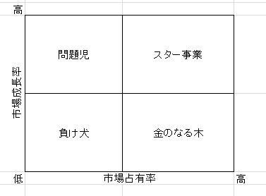 f:id:hideyoshi1537:20170415115610j:plain