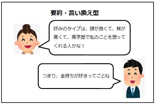 f:id:hideyoshi1537:20170621214740j:plain