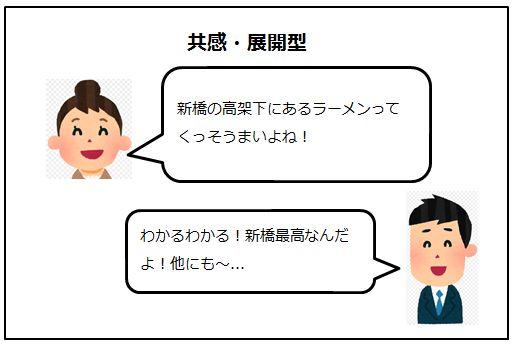f:id:hideyoshi1537:20170621214802j:plain
