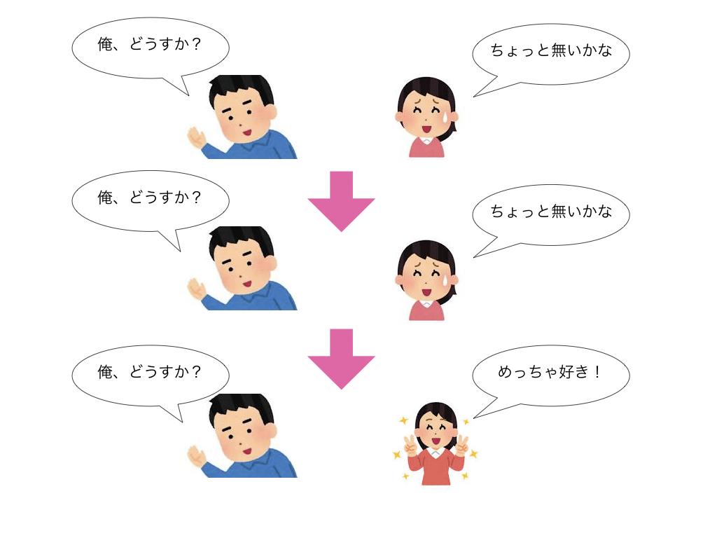 f:id:hideyoshi1537:20170902133859j:plain