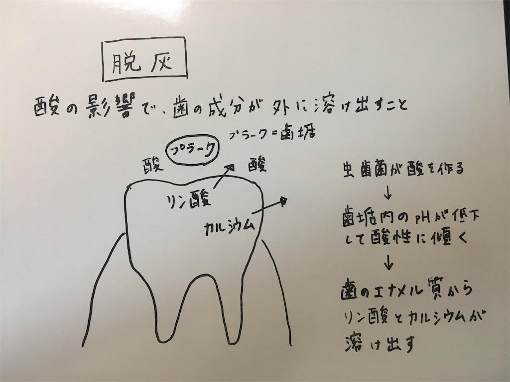f:id:hideyoshi1537:20170918130601j:image