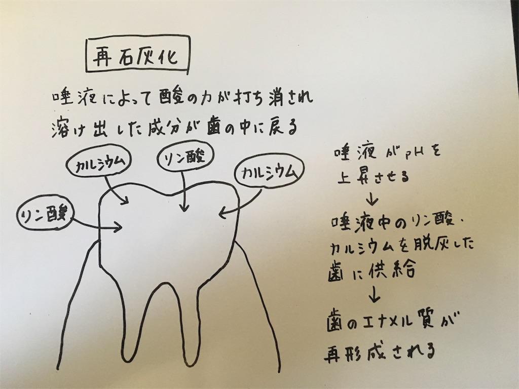 f:id:hideyoshi1537:20170918165245j:image