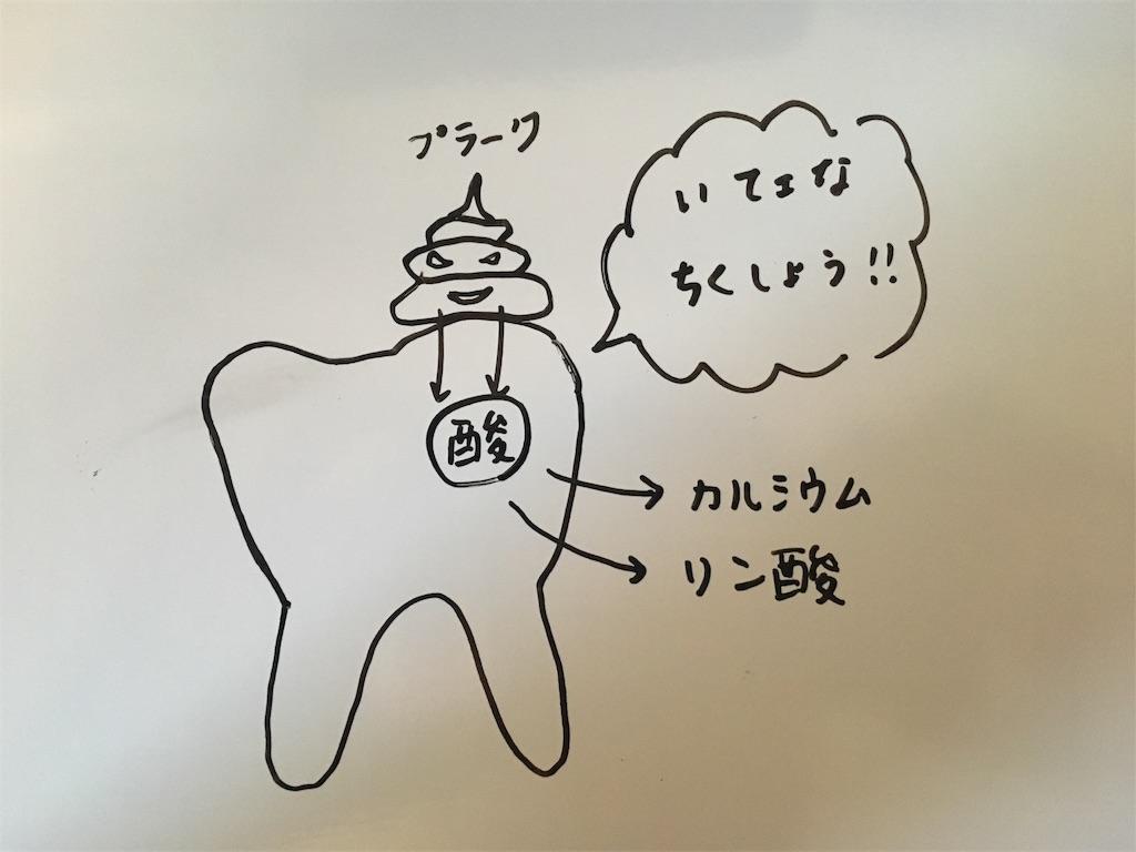 f:id:hideyoshi1537:20170918172430j:image
