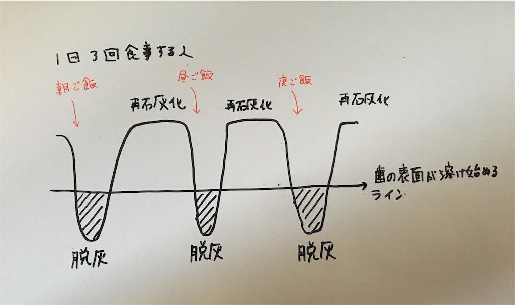 f:id:hideyoshi1537:20170918172829j:image