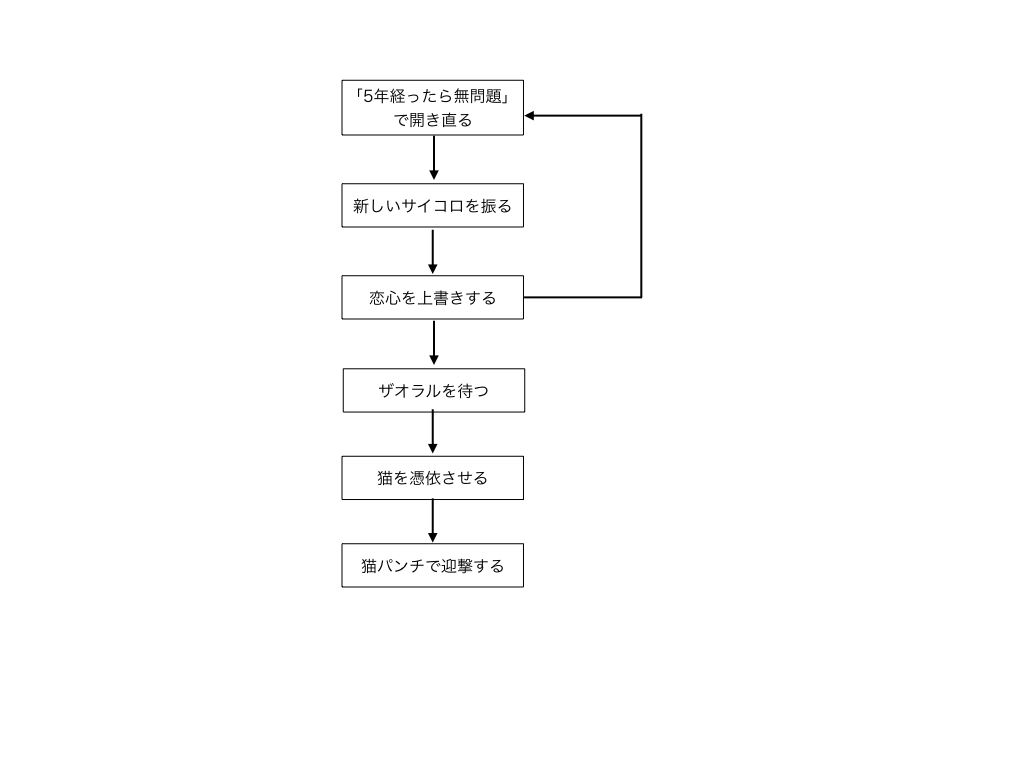 f:id:hideyoshi1537:20180107165636j:plain