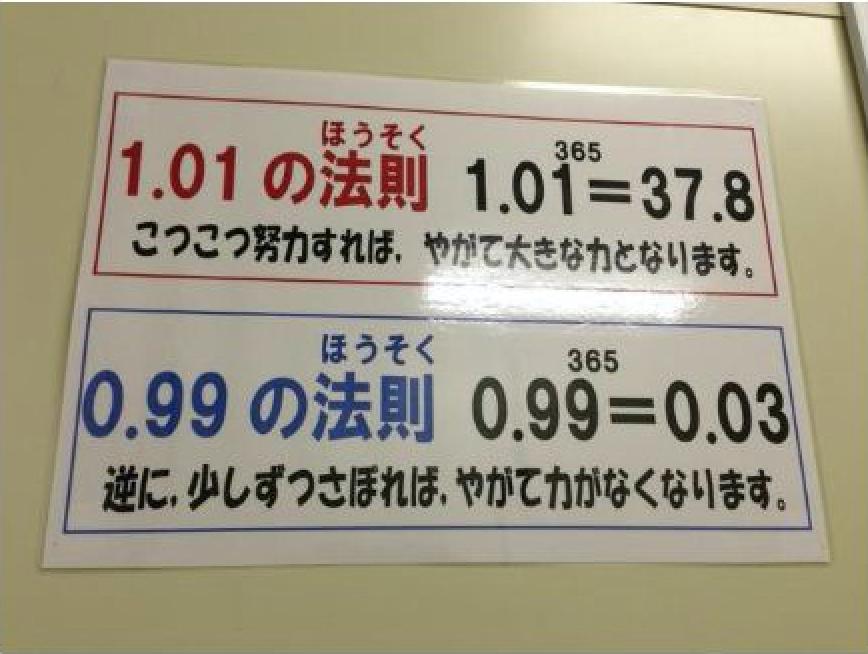 f:id:hideyoshi1537:20180202215326p:plain