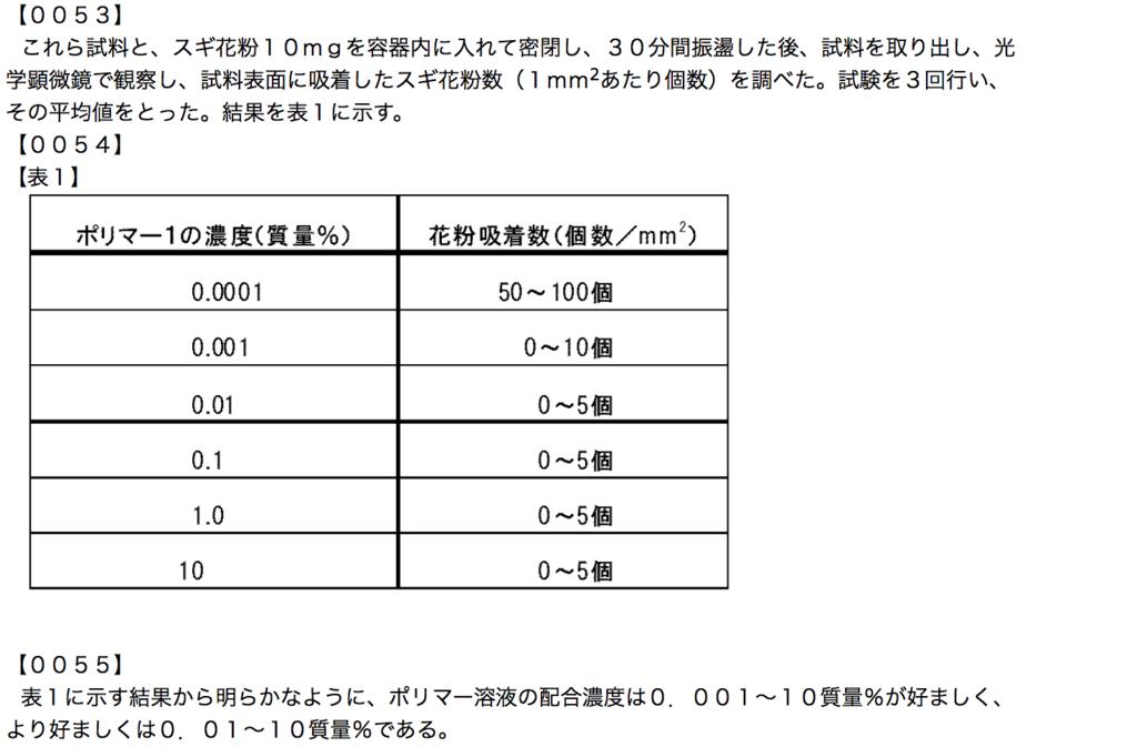 f:id:hideyoshi1537:20180320081009p:plain