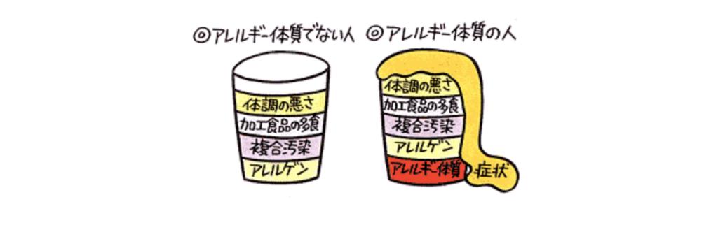 f:id:hideyoshi1537:20180320115322p:plain