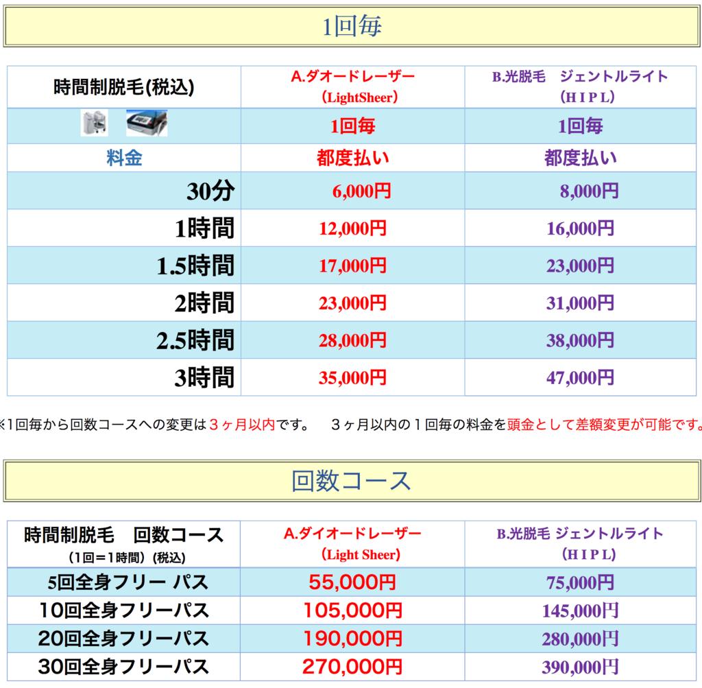 f:id:hideyoshi1537:20180325210059p:plain